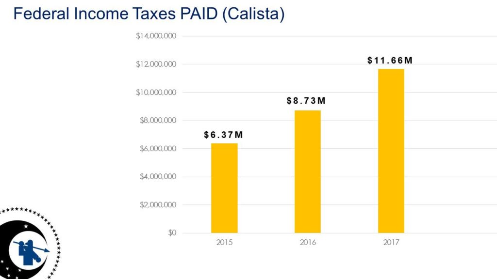 Calista Federal Income Taxes PAID