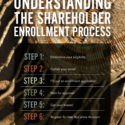 Understanding the Shareholder Enrollment Process