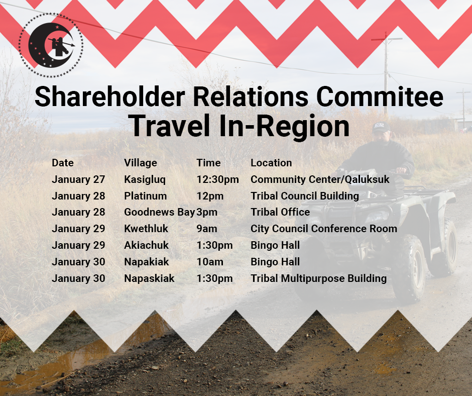 Calista Corporation Shareholder Relations Committee Travel In-Region