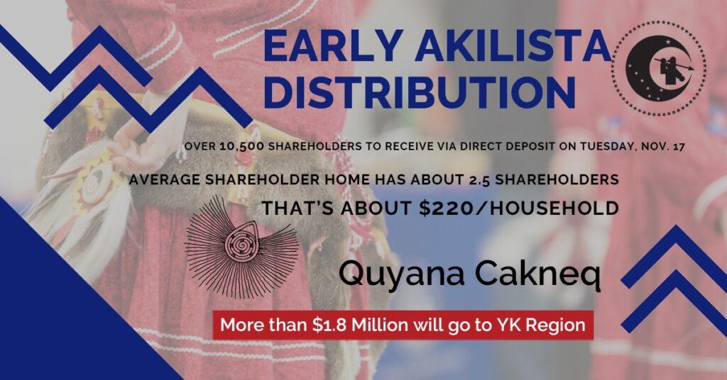 2020 Calista Corporation Akilista Distribution Early