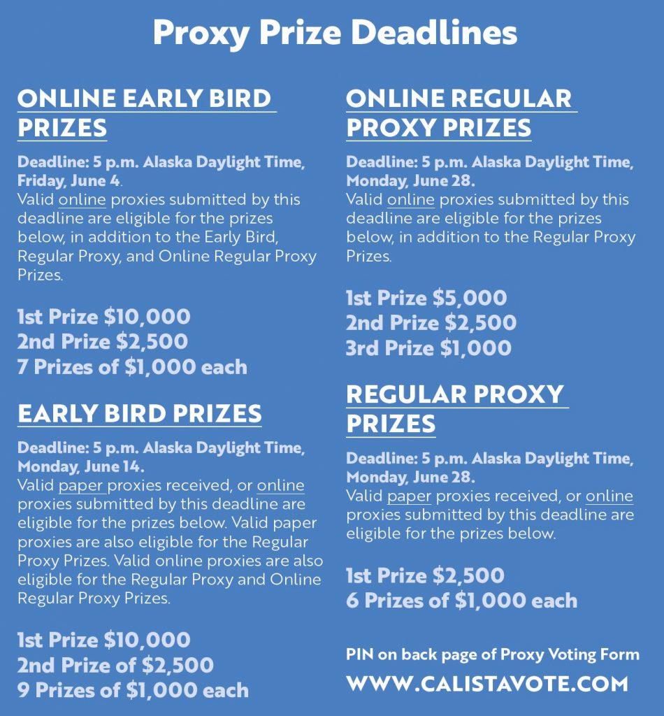 Calista 2021 Proxy Prize Deadlines